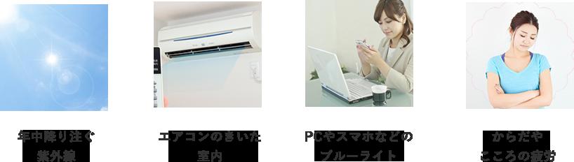 年中降り注ぐ 紫外線 エアコンのきいた 室内 PCやスマホなどの ブルーライト からだや こころの疲労